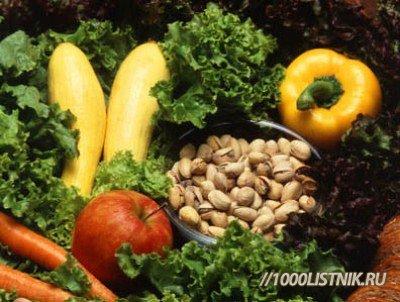 типы здорового питания
